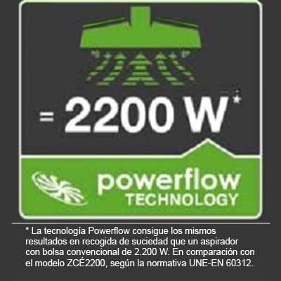 AEG VX7-2-ECO tecnología Power Flow