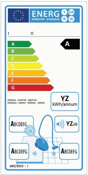 Cómo interpretar la etiqueta energética de las aspiradoras