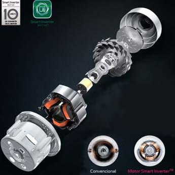 LG Hombot motor Smart Inverter